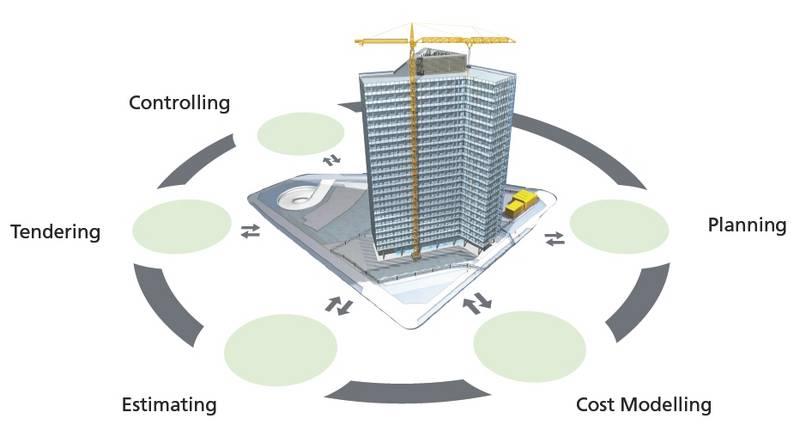 Nghị định số 59/2015/NĐ-CP của Chính phủ quản lý dự án đầu tư xây dựng