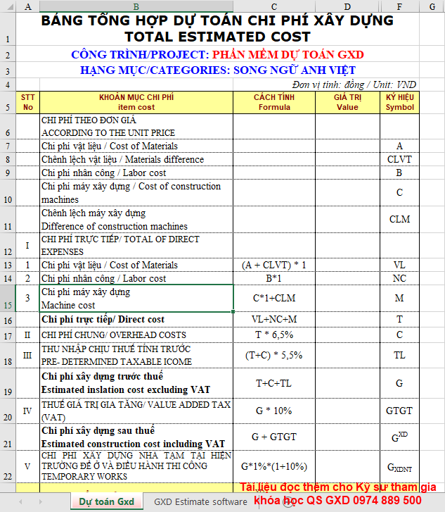 Hình chụp từ bản dịch phần mềm Dự toán GXD của 1 nữ Kỹ sư làm tại Nippon Koe để các bạn tham khảo